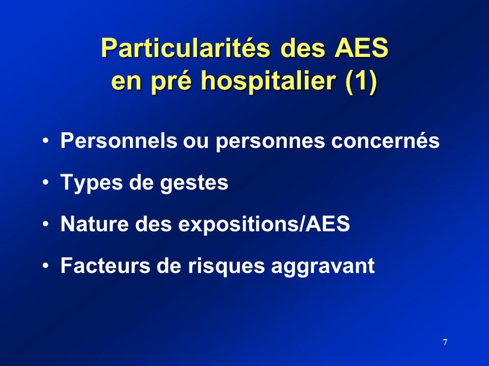 7 Particularités des AES en pré hospitalier (1) Personnels ou personnes concernés Types de gestes Nature des expositions/AES Facteurs de risques aggra