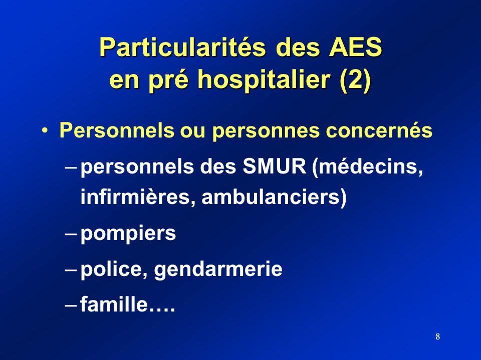 8 Particularités des AES en pré hospitalier (2) Personnels ou personnes concernés –personnels des SMUR (médecins, infirmières, ambulanciers) –pompiers