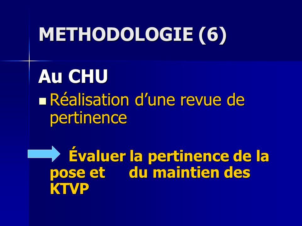 METHODOLOGIE (6) Au CHU Réalisation dune revue de pertinence Réalisation dune revue de pertinence Évaluer la pertinence de la pose et du maintien des