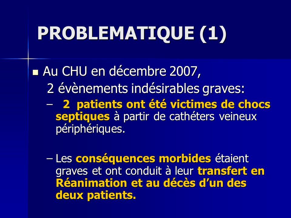 PROBLEMATIQUE (1) Au CHU en décembre 2007, Au CHU en décembre 2007, 2 évènements indésirables graves: 2 évènements indésirables graves: – 2 patients o