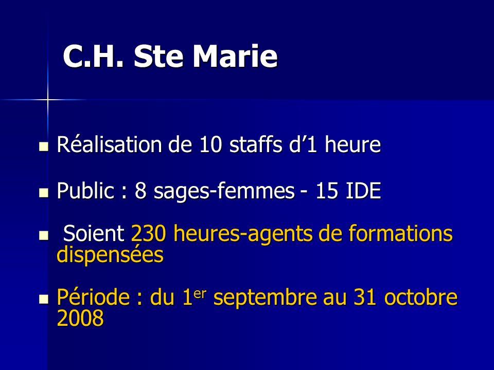 C.H. Ste Marie Réalisation de 10 staffs d1 heure Réalisation de 10 staffs d1 heure Public : 8 sages-femmes - 15 IDE Public : 8 sages-femmes - 15 IDE S