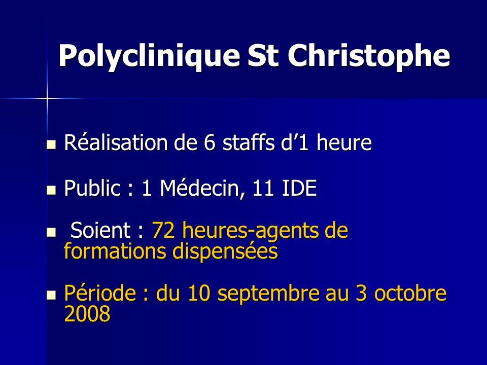 Polyclinique St Christophe Réalisation de 6 staffs d1 heure Réalisation de 6 staffs d1 heure Public : 1 Médecin, 11 IDE Public : 1 Médecin, 11 IDE Soi