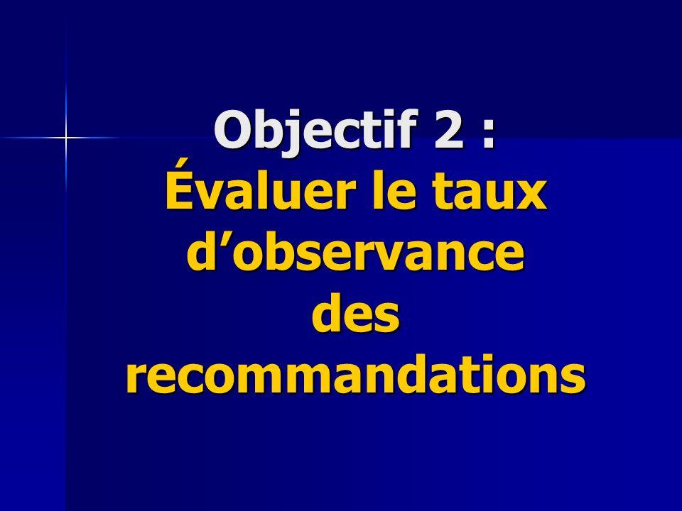 Objectif 2 : Évaluer le taux dobservance des recommandations