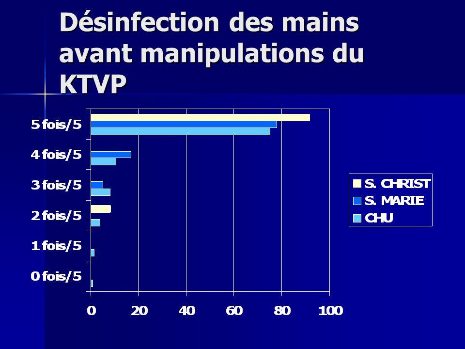 Désinfection des mains avant manipulations du KTVP