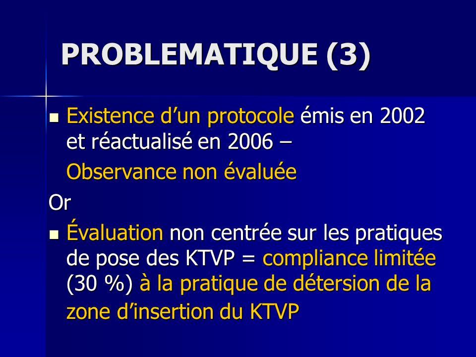 PROBLEMATIQUE (3) Existence dun protocole émis en 2002 et réactualisé en 2006 – Existence dun protocole émis en 2002 et réactualisé en 2006 – Observan
