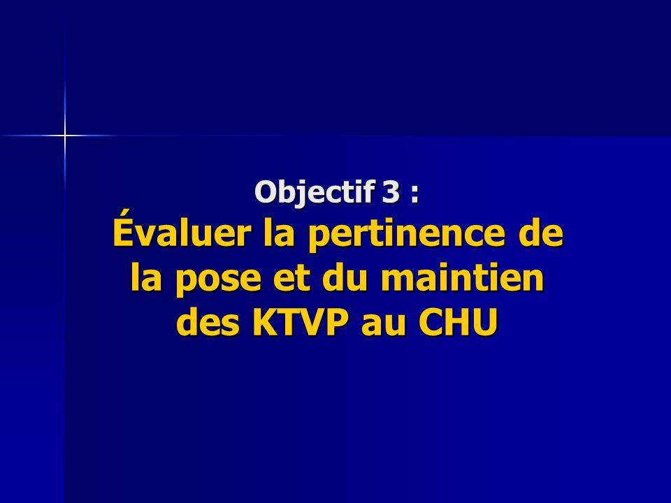 Objectif 3 : Évaluer la pertinence de la pose et du maintien des KTVP au CHU