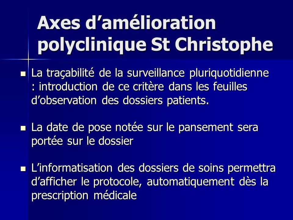 Axes damélioration polyclinique St Christophe La traçabilité de la surveillance pluriquotidienne : introduction de ce critère dans les feuilles dobser