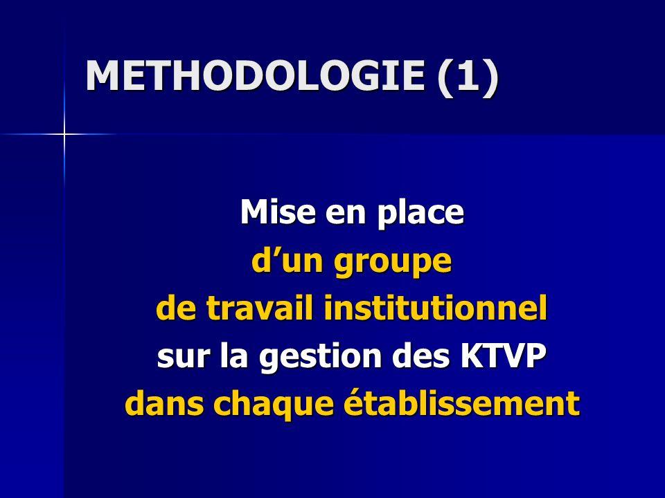 METHODOLOGIE (1) Mise en place dun groupe de travail institutionnel sur la gestion des KTVP dans chaque établissement