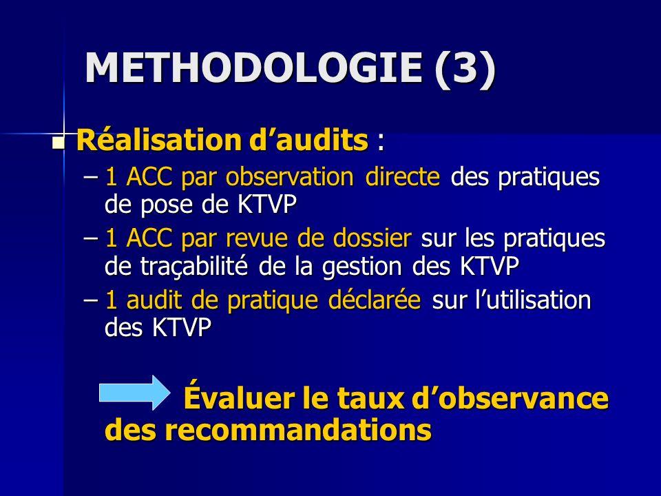 METHODOLOGIE (3) Réalisation daudits : Réalisation daudits : –1 ACC par observation directe des pratiques de pose de KTVP –1 ACC par revue de dossier