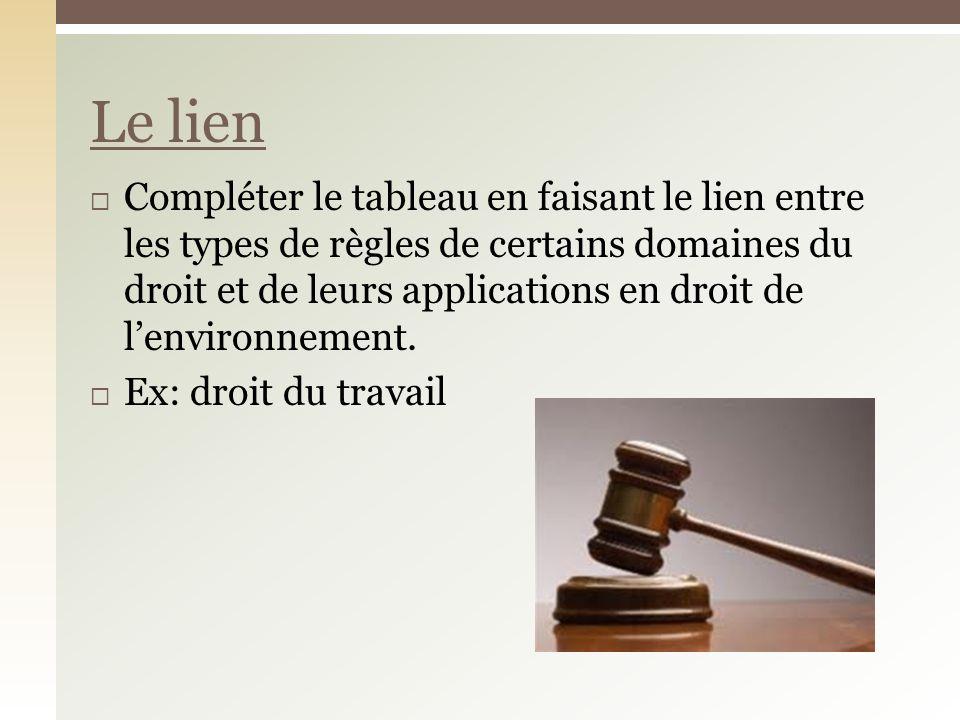 Compléter le tableau en faisant le lien entre les types de règles de certains domaines du droit et de leurs applications en droit de lenvironnement.