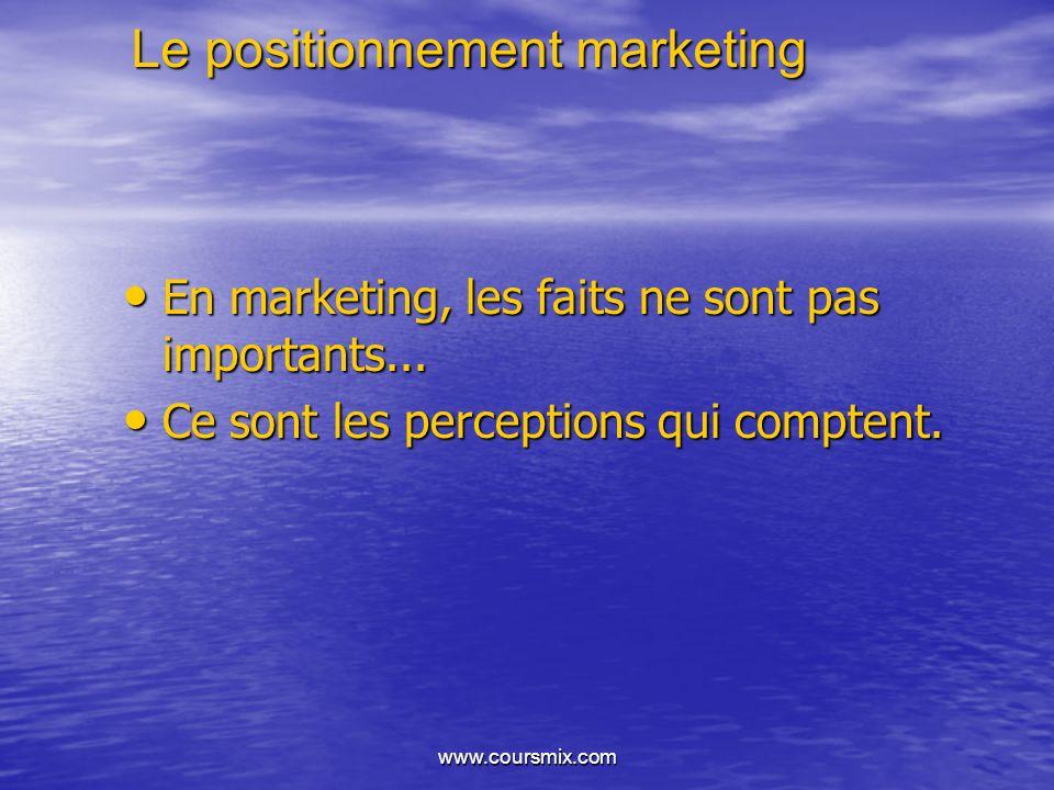 www.coursmix.com Le positionnement marketing En marketing, les faits ne sont pas importants... En marketing, les faits ne sont pas importants... Ce so