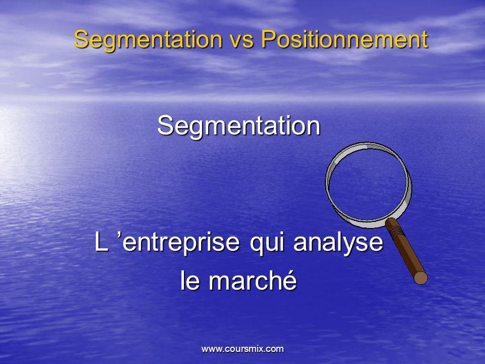 Segmentation vs Positionnement Segmentation L entreprise qui analyse le marché