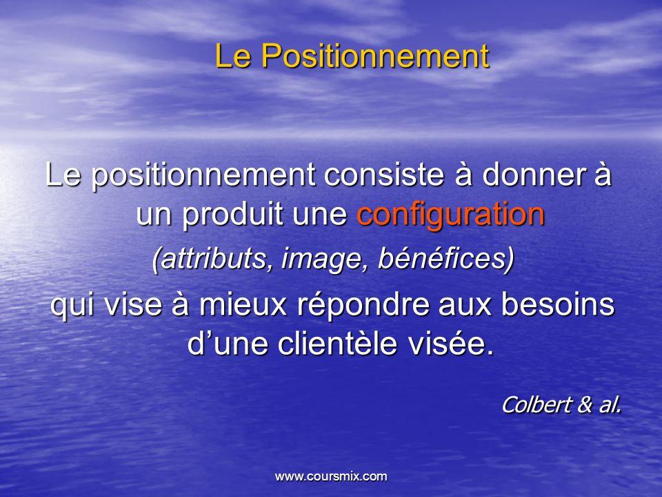 www.coursmix.com Le Positionnement Le positionnement consiste à donner à un produit une configuration (attributs, image, bénéfices) (attributs, image,
