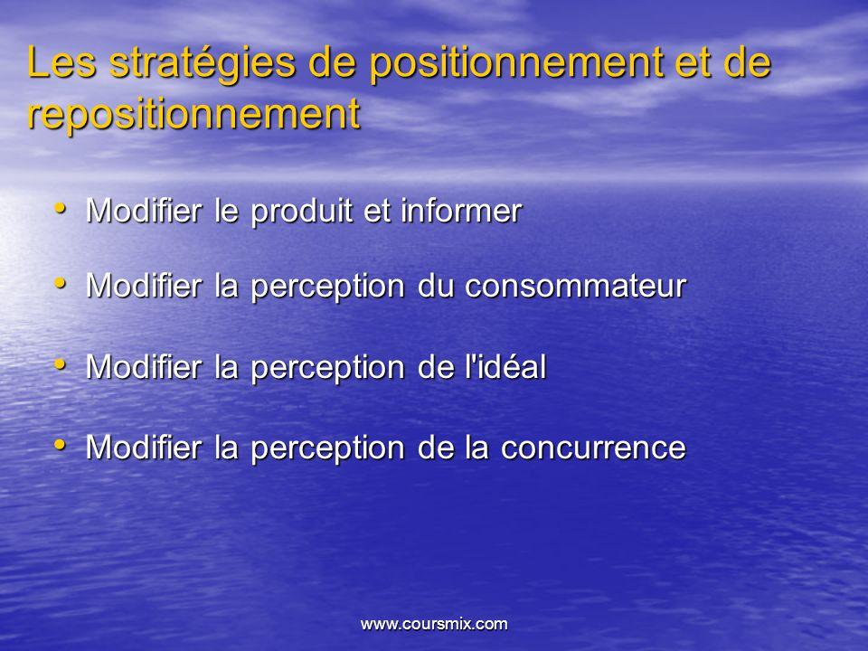 www.coursmix.com Les stratégies de positionnement et de repositionnement Modifier le produit et informer Modifier le produit et informer Modifier la p