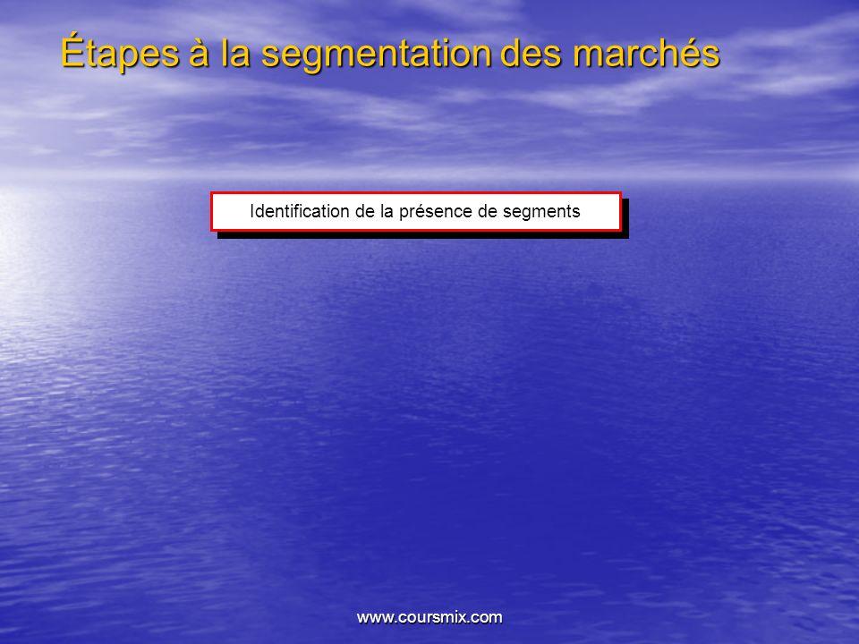 www.coursmix.com Étapes à la segmentation des marchés Identification de la présence de segments