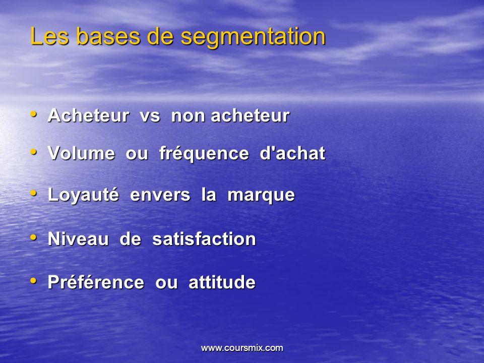 www.coursmix.com Les bases de segmentation Acheteur vs non acheteur Acheteur vs non acheteur Volume ou fréquence d'achat Volume ou fréquence d'achat L