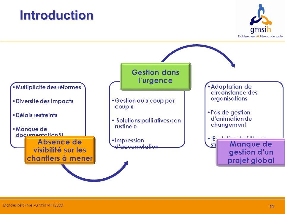 11 EtatdesRéformes-GMSIH-HIT2008 Introduction Multiplicité des réformes Diversité des impacts Délais restreints Manque de documentation SI Absence de