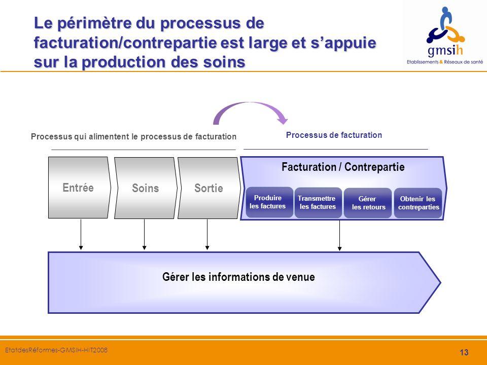 13 EtatdesRéformes-GMSIH-HIT2008 Le périmètre du processus de facturation/contrepartie est large et sappuie sur la production des soins Processus de f