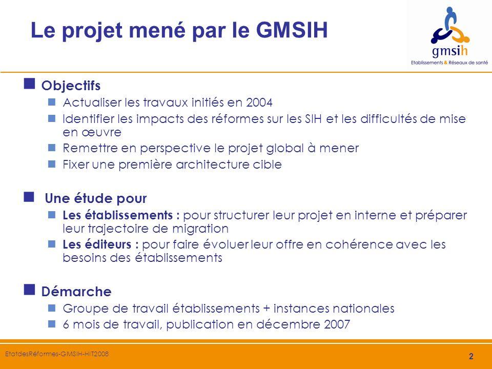 2 EtatdesRéformes-GMSIH-HIT2008 Le projet mené par le GMSIH Objectifs Actualiser les travaux initiés en 2004 Identifier les impacts des réformes sur l
