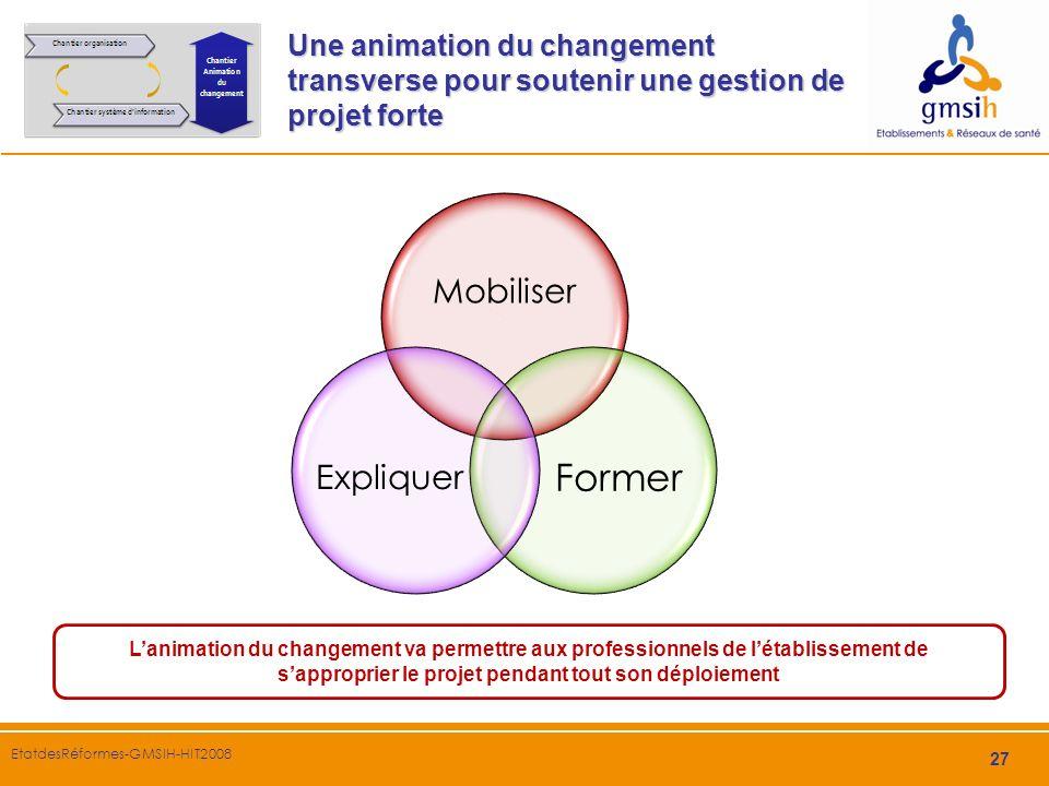 27 EtatdesRéformes-GMSIH-HIT2008 Une animation du changement transverse pour soutenir une gestion de projet forte Mobiliser Former Expliquer Lanimatio