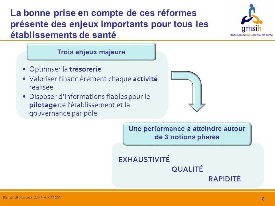 8 La bonne prise en compte de ces réformes présente des enjeux importants pour tous les établissements de santé Optimiser la trésorerie Valoriser fina