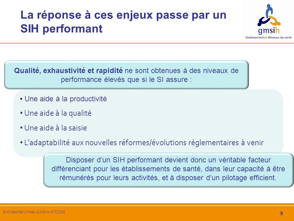 9 EtatdesRéformes-GMSIH-HIT2008 La réponse à ces enjeux passe par un SIH performant Une aide à la productivité Une aide à la qualité Une aide à la sai