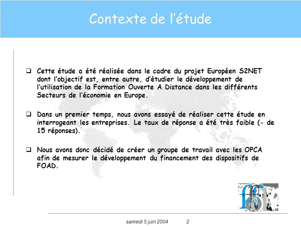 samedi 5 juin 200413 Pistes de réflexions pour développer lusage de la FOAD et sa prise en charge par les OPCA Relation entre OPCA et éditeurs de contenus de FOAD.