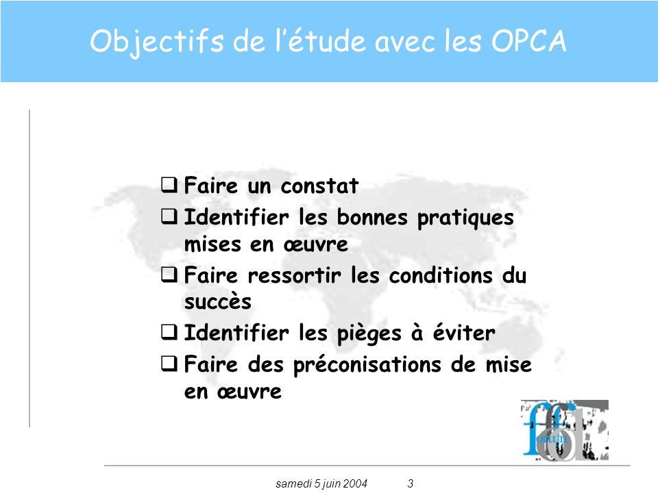 samedi 5 juin 20043 Objectifs de létude avec les OPCA Faire un constat Identifier les bonnes pratiques mises en œuvre Faire ressortir les conditions du succès Identifier les pièges à éviter Faire des préconisations de mise en œuvre