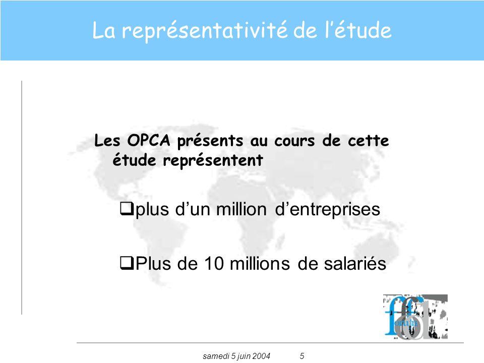 samedi 5 juin 20045 La représentativité de létude Les OPCA présents au cours de cette étude représentent plus dun million dentreprises Plus de 10 millions de salariés