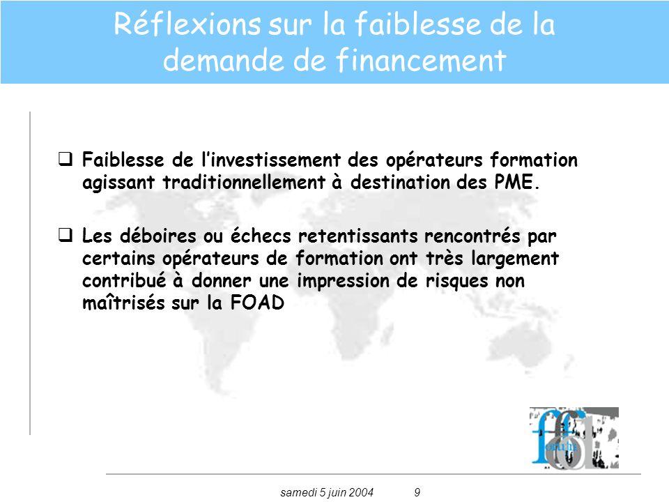 samedi 5 juin 20049 Réflexions sur la faiblesse de la demande de financement Faiblesse de linvestissement des opérateurs formation agissant traditionnellement à destination des PME.