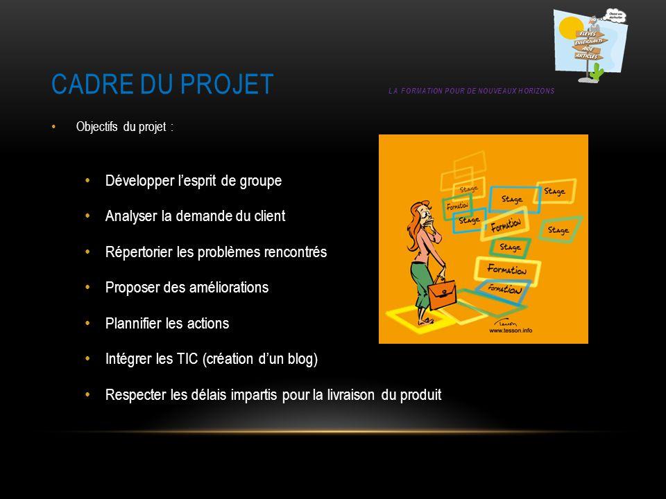 CADRE DU PROJET LA FORMATION POUR DE NOUVEAUX HORIZONS Objectifs du projet : Développer lesprit de groupe Analyser la demande du client Répertorier le