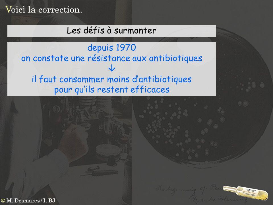 Voici la correction. © M. Desmares / I. BJ Les défis à surmonter depuis 1970 on constate une résistance aux antibiotiques il faut consommer moins dant