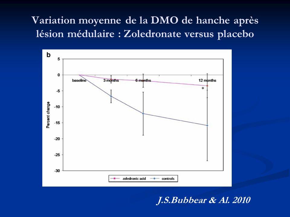 Variation moyenne de la DMO de hanche après lésion médulaire : Zoledronate versus placebo J.S.Bubbear & Al. 2010