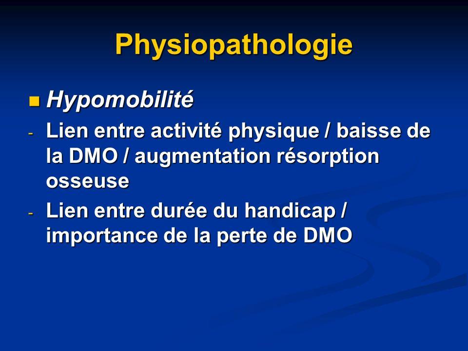 Physiopathologie Hypomobilité Hypomobilité - Lien entre activité physique / baisse de la DMO / augmentation résorption osseuse - Lien entre durée du h