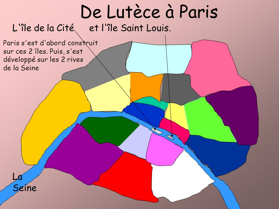 L'île de la Citéet l'île Saint Louis. De Lutèce à Paris Paris s'est d'abord construit sur ces 2 îles. Puis, s'est développé sur les 2 rives de la Sein