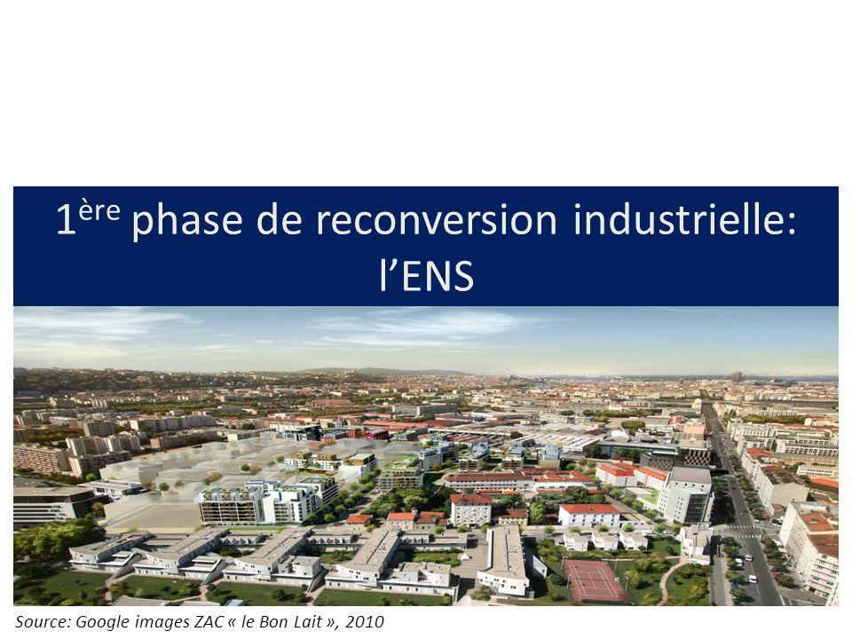 1 ère phase de reconversion industrielle: lENS Source: Google images ZAC « le Bon Lait », 2010