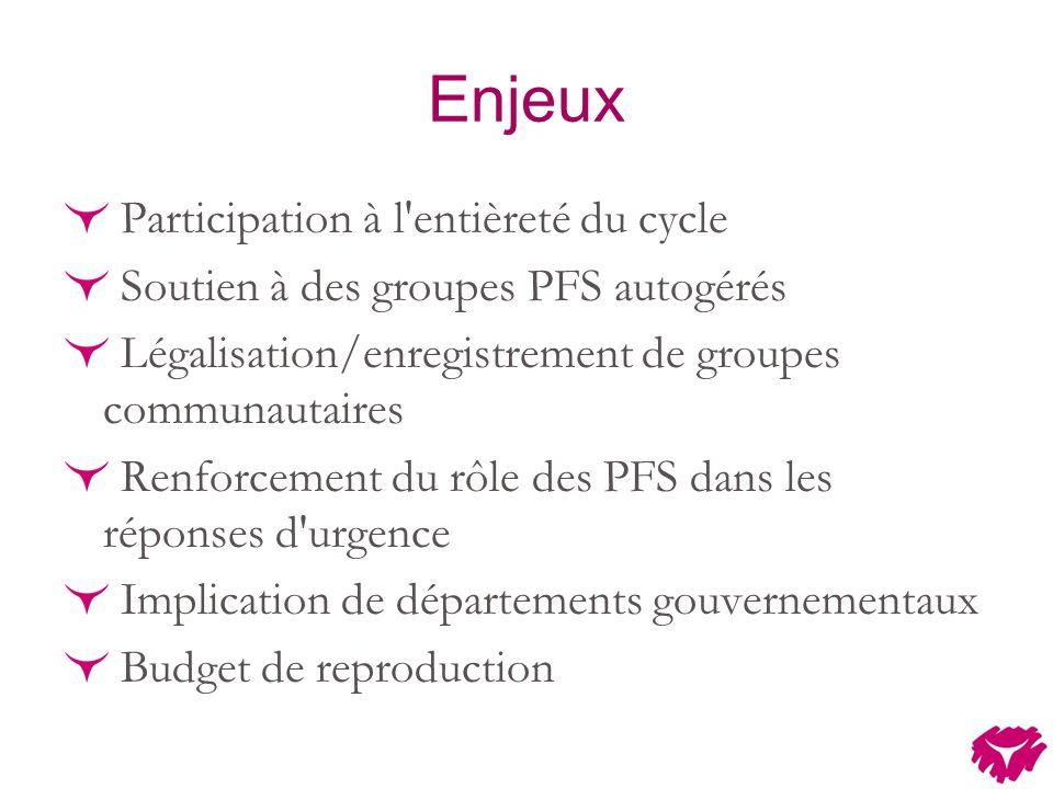 Enjeux Participation à l'entièreté du cycle Soutien à des groupes PFS autogérés Légalisation/enregistrement de groupes communautaires Renforcement du