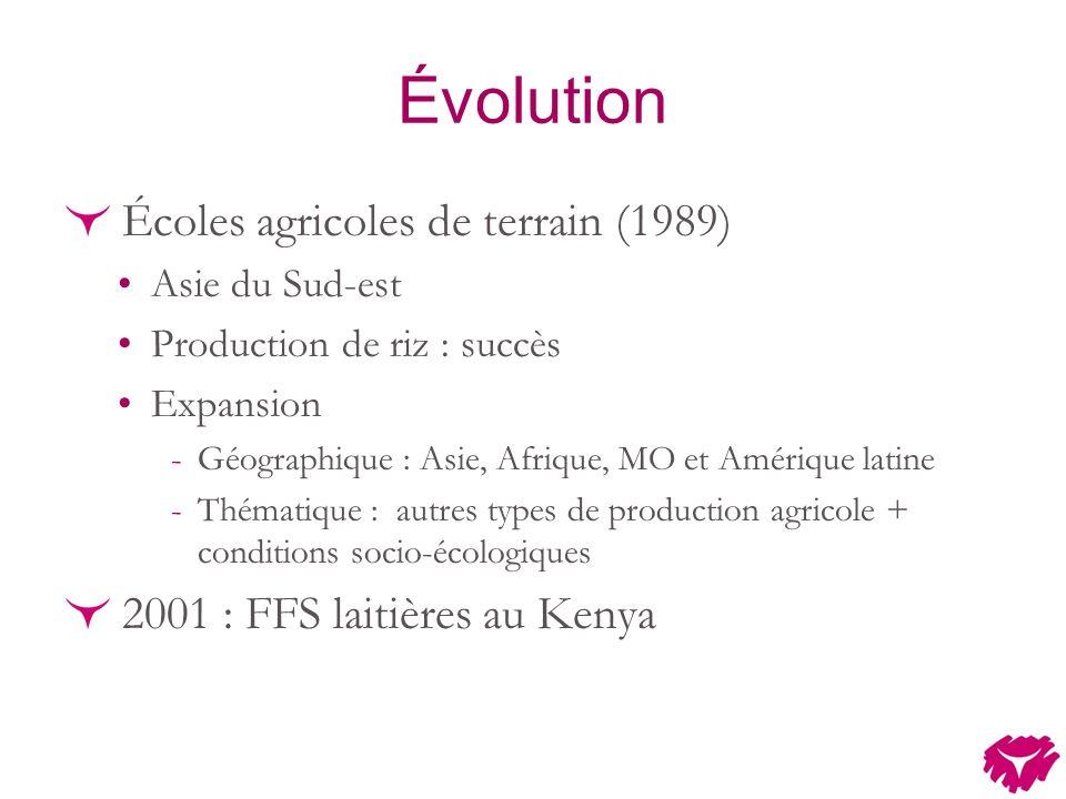 Évolution Écoles agricoles de terrain (1989) Asie du Sud-est Production de riz : succès Expansion -Géographique : Asie, Afrique, MO et Amérique latine -Thématique : autres types de production agricole + conditions socio-écologiques 2001 : FFS laitières au Kenya