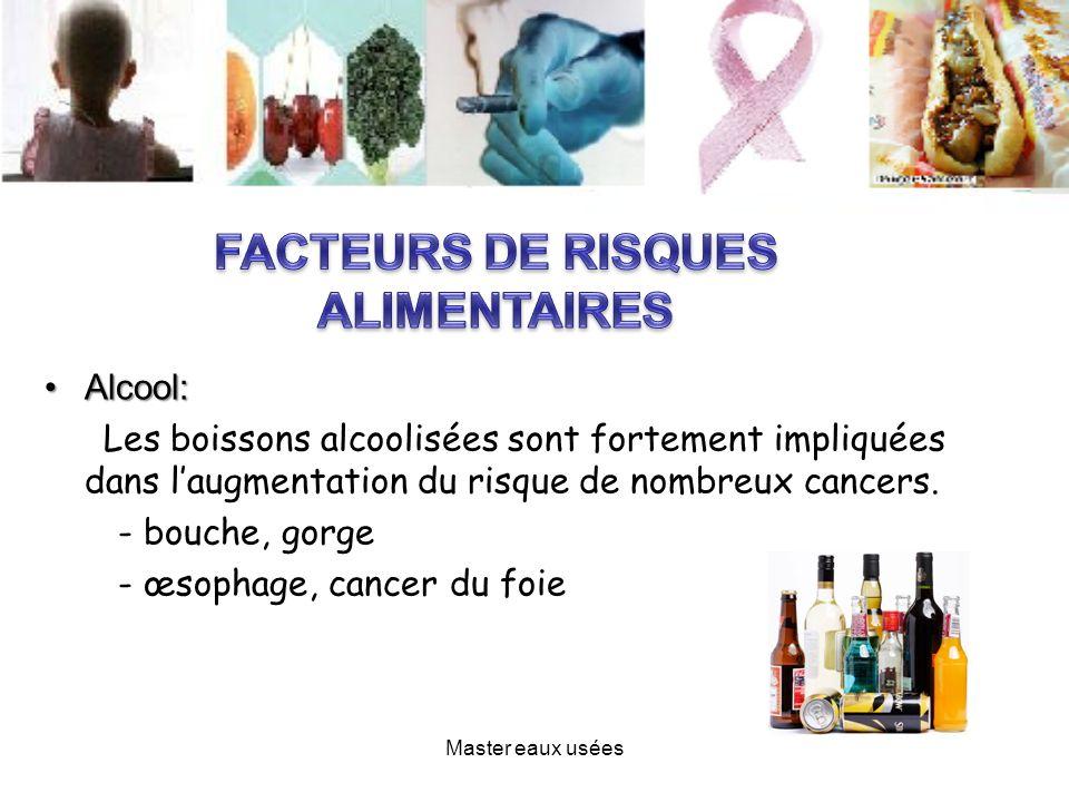 Alcool:Alcool: Les boissons alcoolisées sont fortement impliquées dans laugmentation du risque de nombreux cancers. - bouche, gorge - œsophage, cancer