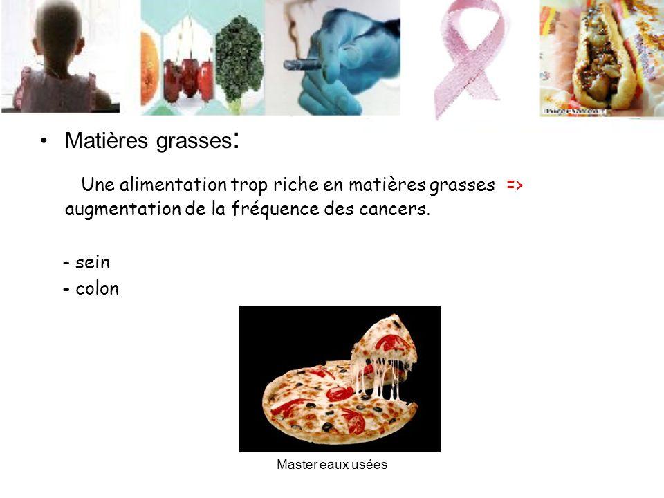 Matières grasses : Une alimentation trop riche en matières grasses => augmentation de la fréquence des cancers. - sein - colon Master eaux usées