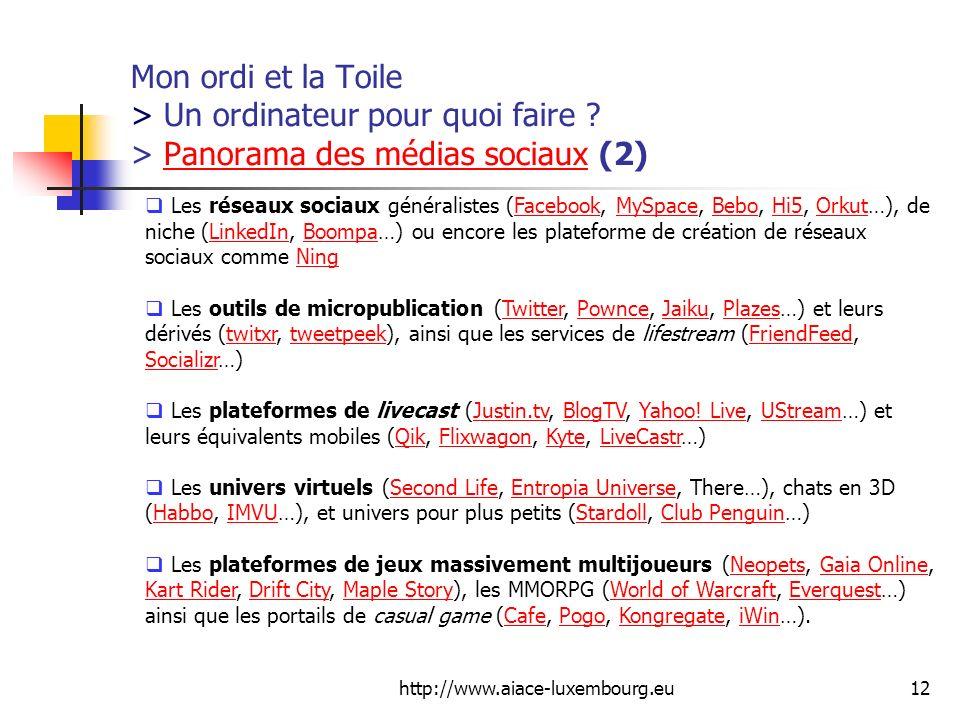 http://www.aiace-luxembourg.eu12 Mon ordi et la Toile > Un ordinateur pour quoi faire ? > Panorama des médias sociaux (2)Panorama des médias sociaux L
