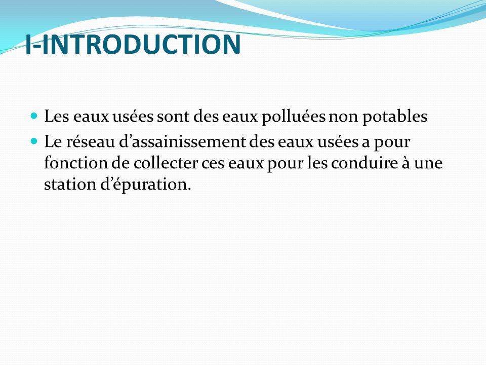 I-INTRODUCTION Les eaux usées sont des eaux polluées non potables Le réseau dassainissement des eaux usées a pour fonction de collecter ces eaux pour