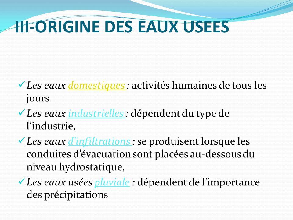 III-ORIGINE DES EAUX USEES Les eaux domestiques : activités humaines de tous les jours domestiques Les eaux industrielles : dépendent du type de lindu