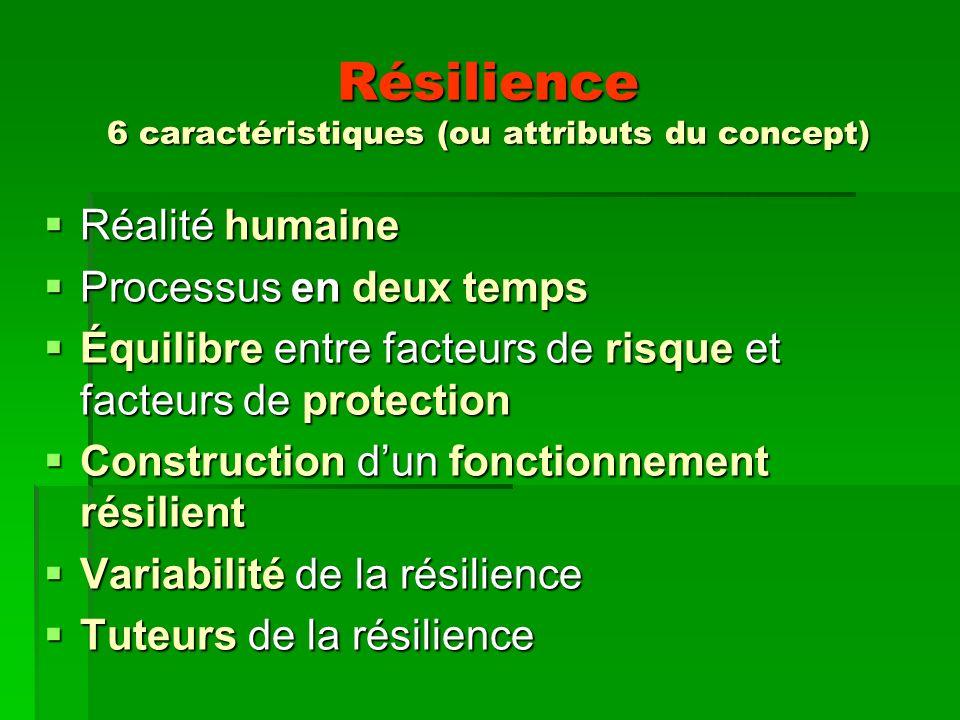 Résilience 6 caractéristiques (ou attributs du concept) Réalité humaine Réalité humaine Processus en deux temps Processus en deux temps Équilibre entre facteurs de risque et facteurs de protection Équilibre entre facteurs de risque et facteurs de protection Construction dun fonctionnement résilient Construction dun fonctionnement résilient Variabilité de la résilience Variabilité de la résilience Tuteurs de la résilience Tuteurs de la résilience