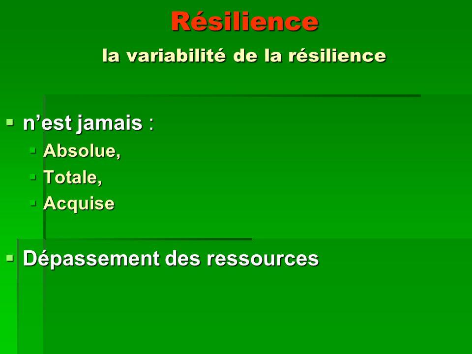 Résilience la variabilité de la résilience nest jamais : nest jamais : Absolue, Absolue, Totale, Totale, Acquise Acquise Dépassement des ressources Dépassement des ressources