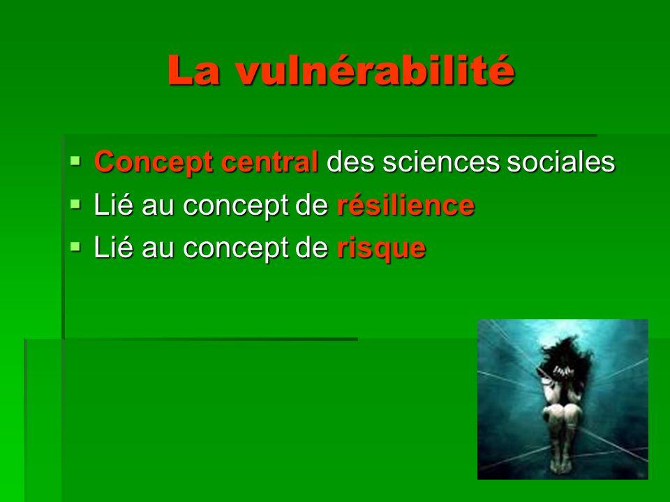 La vulnérabilité Concept central des sciences sociales Concept central des sciences sociales Lié au concept de résilience Lié au concept de résilience Lié au concept de risque Lié au concept de risque