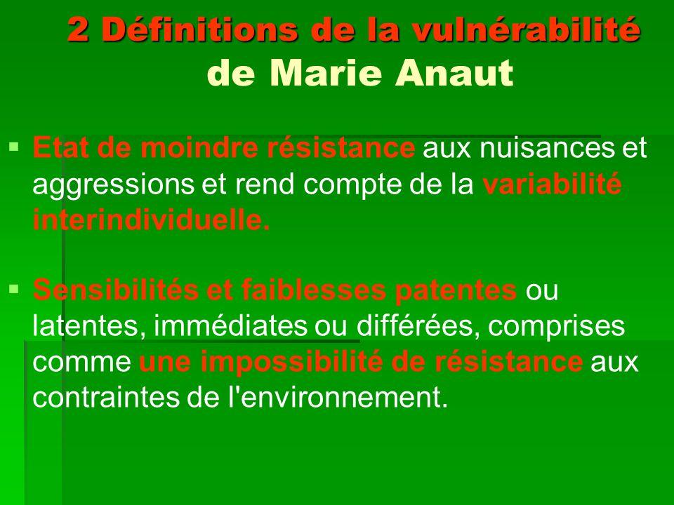 2 Définitions de la vulnérabilité 2 Définitions de la vulnérabilité de Marie Anaut Etat de moindre résistance aux nuisances et aggressions et rend compte de la variabilité interindividuelle.
