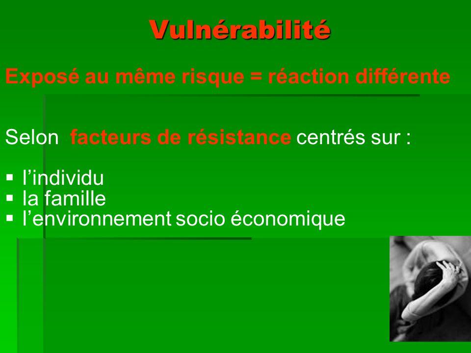 Vulnérabilité Exposé au même risque = réaction différente Selon facteurs de résistance centrés sur : lindividu la famille lenvironnement socio économique