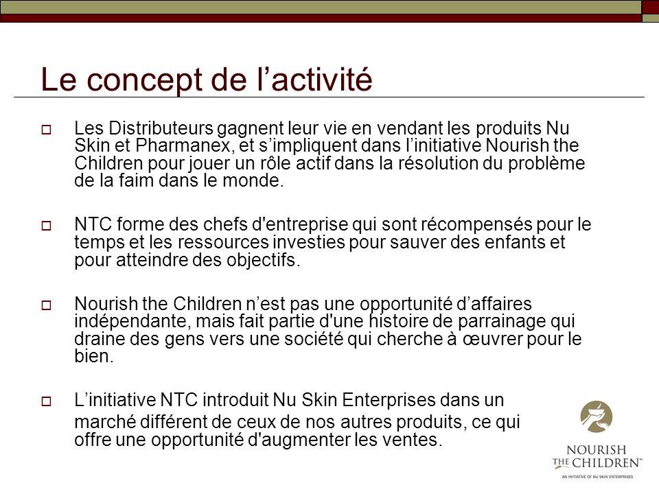Le concept de lactivité Les Distributeurs gagnent leur vie en vendant les produits Nu Skin et Pharmanex, et simpliquent dans linitiative Nourish the C