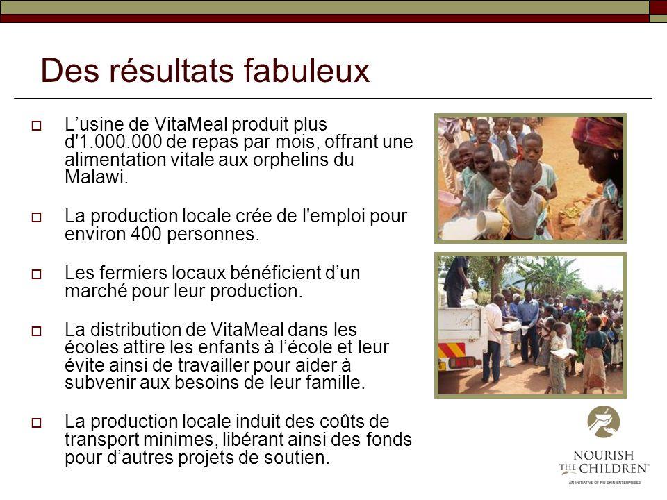 Des résultats fabuleux Lusine de VitaMeal produit plus d'1.000.000 de repas par mois, offrant une alimentation vitale aux orphelins du Malawi. La prod